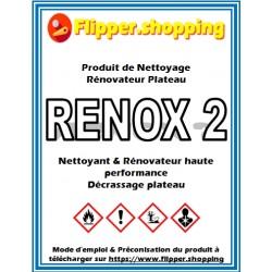 KIT Produit 500 ml Nettoyage Rénovateur RENOX 2